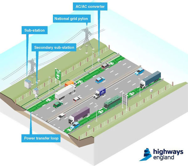 electric-car-charge-road-highways-england-5-810x714